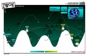 Capture d'écran du jeu Zwok